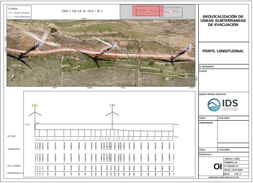 estudio lineas evacuacion parque eolico_IDS topografia